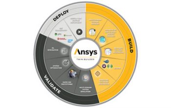2021-01-ansys-twin-builder-card